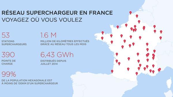Tesla France a diffusé quelques statistiques pour l'occasion