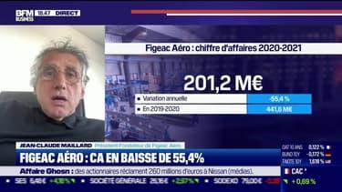 Jean-Claude Maillard (Figeac Aéro) : Chiffre d'affaires en baisse de 55,4% pour Figeac Aéro - 27/05