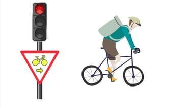 """La règle du """"Cédez-le-passage cycliste"""""""
