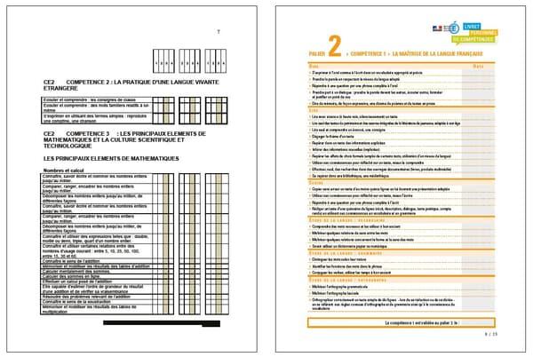 Actuellement, les livrets de compétences et livret personnels de compétences sont complexes.