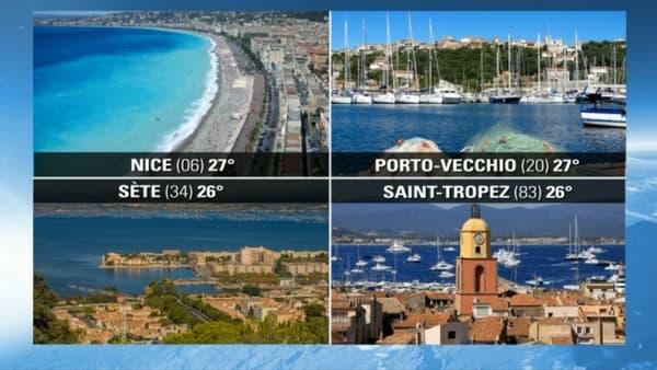 Températures de la mer méditerranée pour le 5 juin 2019