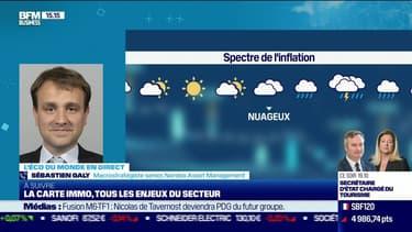 Sébastien Galy (Nordea Assest Management) : Coup de frein sur le marché immobilier américain, un spectre d'inflation ? - 18/05
