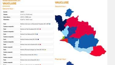 La répartition des votes en Vaucluse