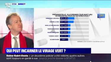 L'édito de Christophe Barbier: Qui peut incarner le virage vert ? - 02/07