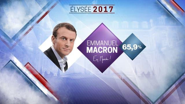 Marine Le Pen et Emmanuel Macron, candidats au second tour, avant le débat télévisé du 3 mai 2017 à La Plaine Saint-Denis.