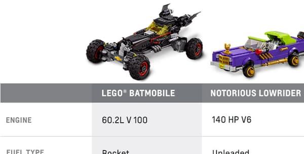 Le comparateur de performances de cette Batmobile avec les véhicules du Joker et d'Enigma