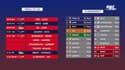 Ligue 1 : La programmation de la J12 et les classements