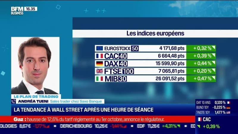 Andréa Tueni (Saxo Banque) : Quel potentiel technique pour les marchés ? - 27/09