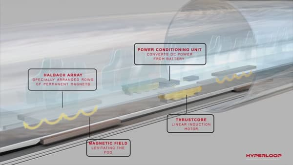 Le système de propulsion de l'Hyperloop.
