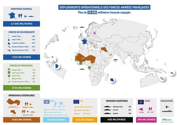Depuis 1995, les armées françaises ont été engagées dans quelque 106 opérations menées à l'extérieur des frontières nationales