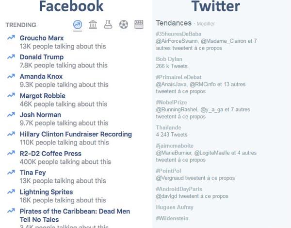 """Les sujets """"tendance"""" de Facebook et Twitter"""