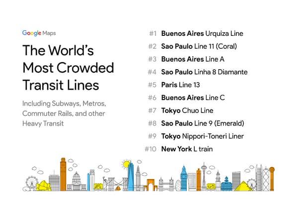 Le classement des lignes les plus fréquentées au monde