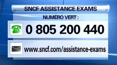 Le numéro vert spécial proposé par la SNCF aux candidats aux examens: 0.805.200.440.