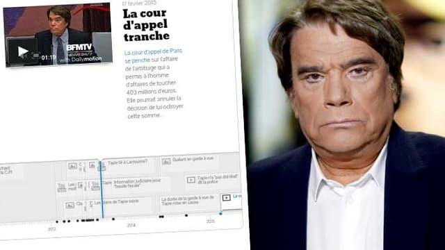 L'homme d'affaires Bernard Tapie pourrait voir l'arbitrage favorable dont il a bénéficié être remis en cause par la justice, mardi 17 février 2015.