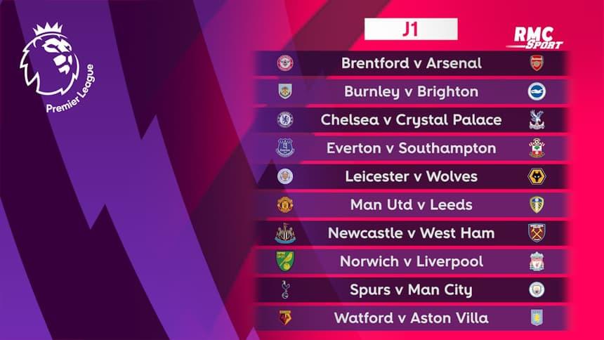 Champions League 2022 Calendrier Premier League 2021/2022 : Le calendrier du début de saison