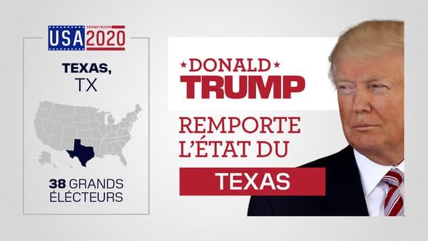Donald Trump remporte le Texas
