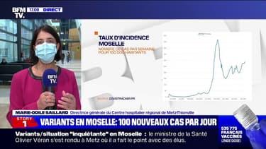 """Variants en Moselle: selon Marie-Odile Saillard, directrice d'un centre hospitalier, la saturation des hôpitaux """"n'est qu'une question de jour"""""""