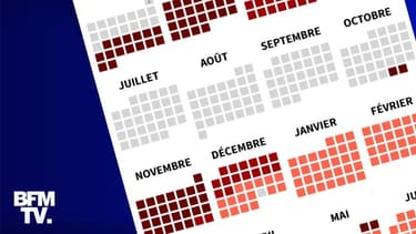 Le nombre de jours sous couvre-feu ou confinement vécus par les Français depuis mars 2020