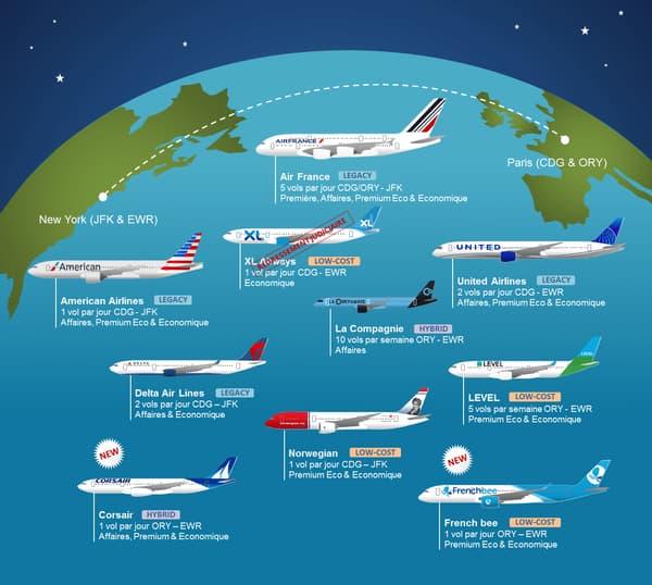 Infographie Flight-Report