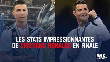 Les stats impressionnantes de Cristiano Ronaldo en finale