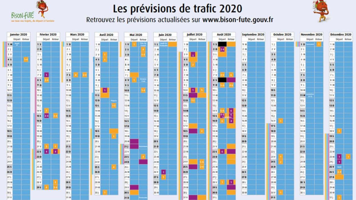 Prévisions de trafic: Bison Futé adapte son code couleur aux