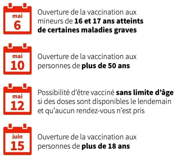 Le calendrier de la vaccination en France