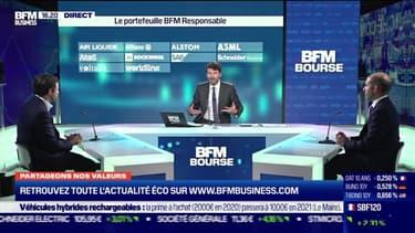 Les valeurs du portefeuille BFM Responsable - 28/09