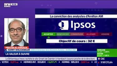 Pépites & Pipeaux: Ipsos - 08/12
