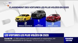 Les voitures les plus volées en France en 2020