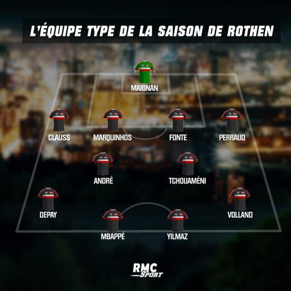Équipe type L1 Rothen