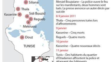 LES ÉMEUTES EN TUNISIE