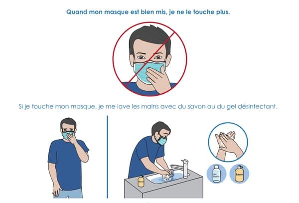 Illustrations de recommandations pour le port du masque
