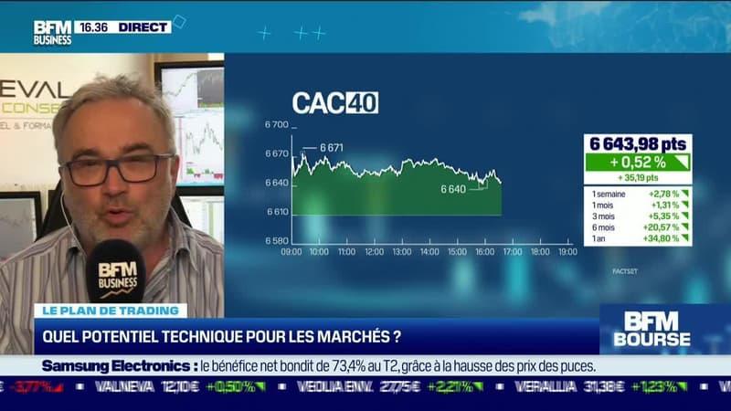 Jean-Louis Cussac (Perceval Finance Conseil) : Quel potentiel technique pour les marchés ? - 29/07