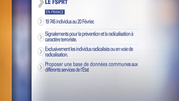 FSPRT