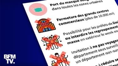 """Infographie sur les mesures dans les départements sous """"surveillance"""""""