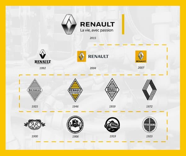 Το νέο λογότυπο θα είναι το 13ο στην ιστορία της μάρκας.
