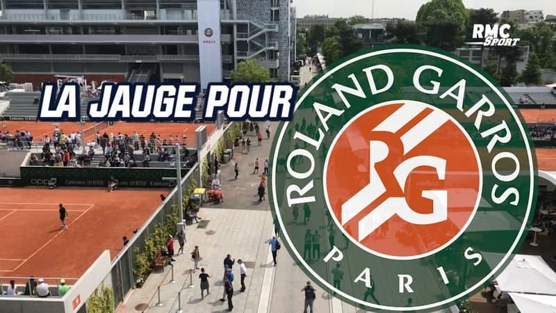 Roland-Garros : Une jauge de 1.000 personnes maximum par court
