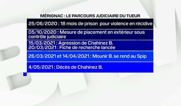 Mérignac: le parcours du tueur