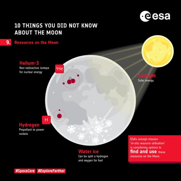 Les ressources connues sur la Lune