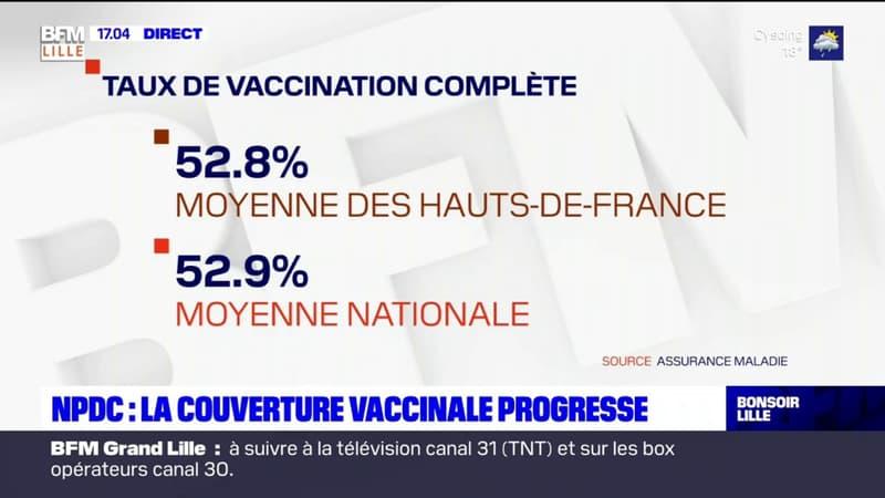 Hauts-de-France: la couverture vaccinale progresse malgré des disparités