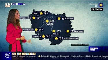Météo Paris-Ile de France du 6 août: Canicule ces prochains jours !