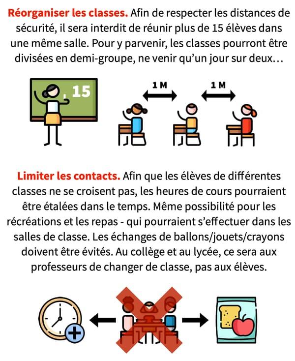 mesures écoles2.jpg