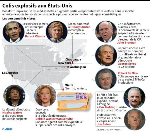 Colis explosifs aux Etats-Unis