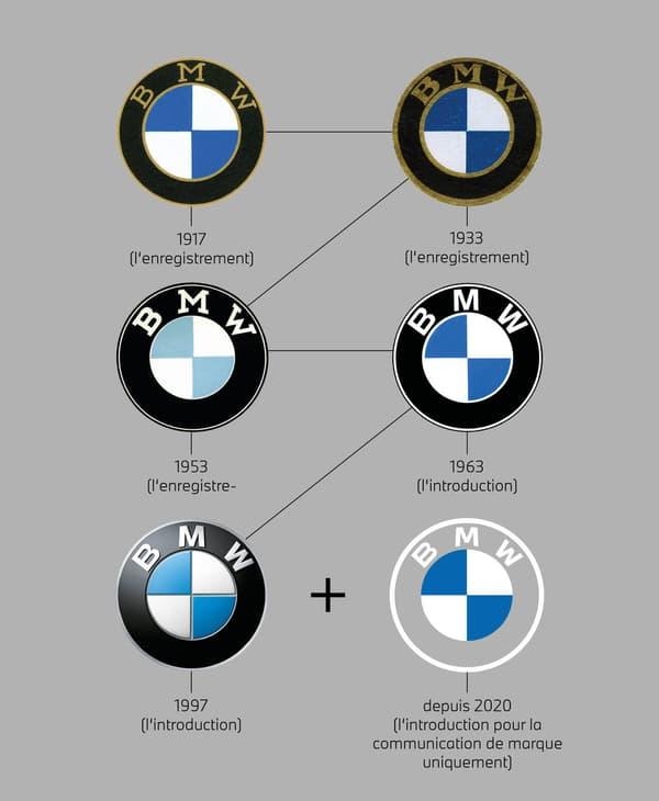 BMW a fait très discrètement évolué son logo en 2020.