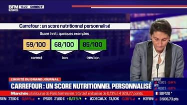 Carrefour lance un score nutritionnel personnalisé sur 40.000 produits, en partenariat avec la startup Innit