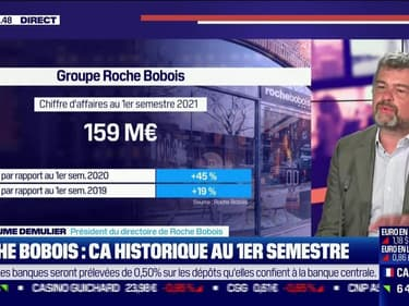 Guillaume Demulier (Roche Bobois) : Chiffre d'affaires historique pour Roche Bobois au premier semestre - 22/07