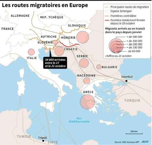 Carte d'Europe montrant les routes de migration, les contrôles aux frontières dans l'espace Schengen et le nombre de migrants en transit dans chaque pays