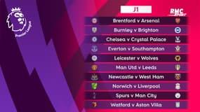 Premier League 2021/2022 : Le calendrier du début de saison