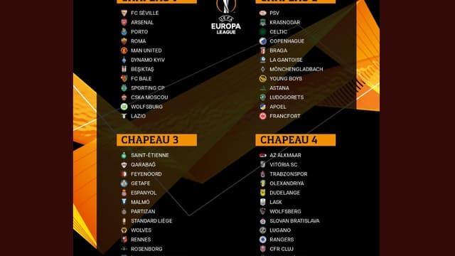 Le tirage de l'Europa League