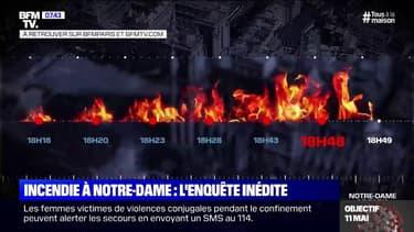 """""""Qui a mis le feu à Notre-Dame de Paris?"""": les précieuses minutes perdues qui ont mené à la catastrophe"""